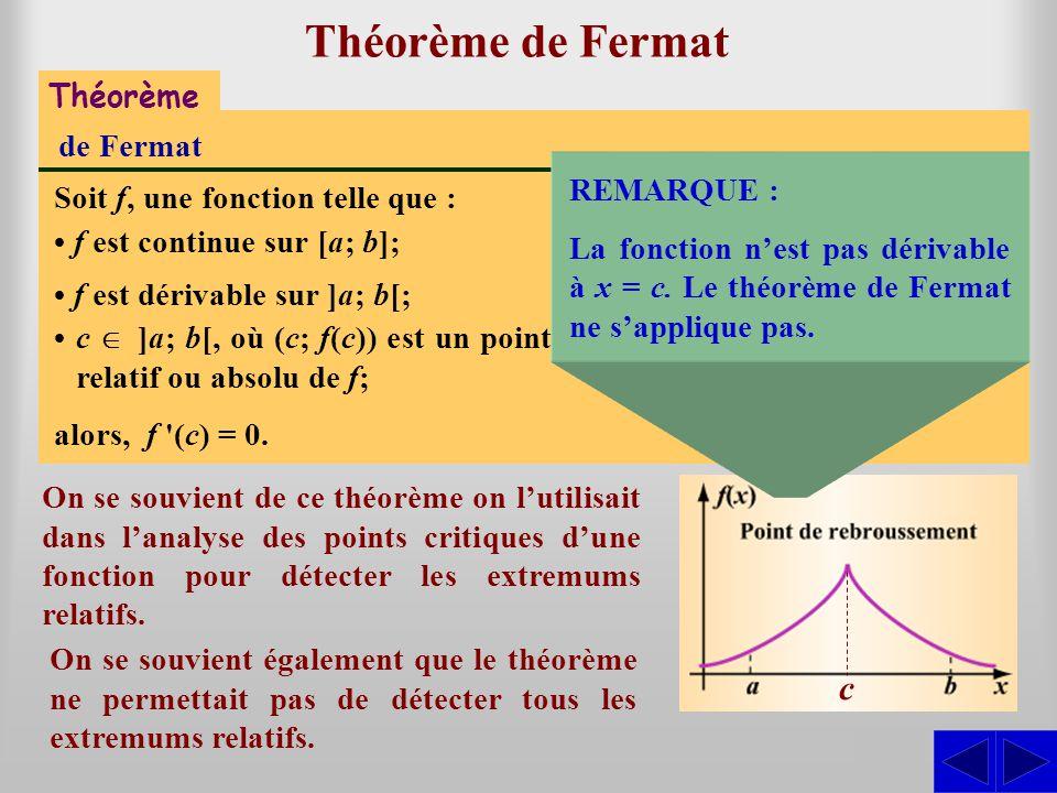 Théorème de Fermat SS On se souvient de ce théorème on lutilisait dans lanalyse des points critiques dune fonction pour détecter les extremums relatif