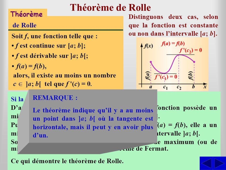 Théorème de Rolle SS Distinguons deux cas, selon que la fonction est constante ou non dans lintervalle [a; b]. Théorème de Rolle Soit f, une fonction