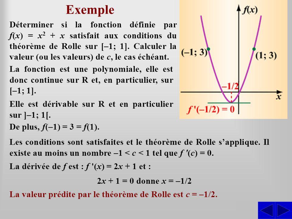 Exemple SS Déterminer si la fonction définie par f(x) = x 2 + x satisfait aux conditions du théorème de Rolle sur [–1; 1]. Calculer la valeur (ou les