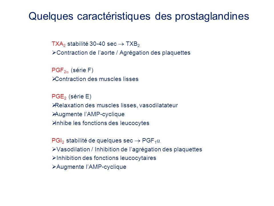 TXA 2 stabilité 30-40 sec TXB 2 Contraction de laorte / Agrégation des plaquettes PGF 2 (série F) Contraction des muscles lisses PGE 2 (série E) Relax