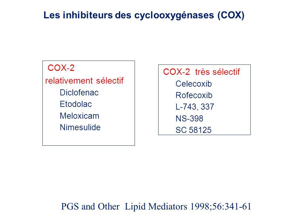 COX-2 relativement sélectif Diclofenac Etodolac Meloxicam Nimesulide COX-2 très sélectif Celecoxib Rofecoxib L-743, 337 NS-398 SC 58125 PGS and Other