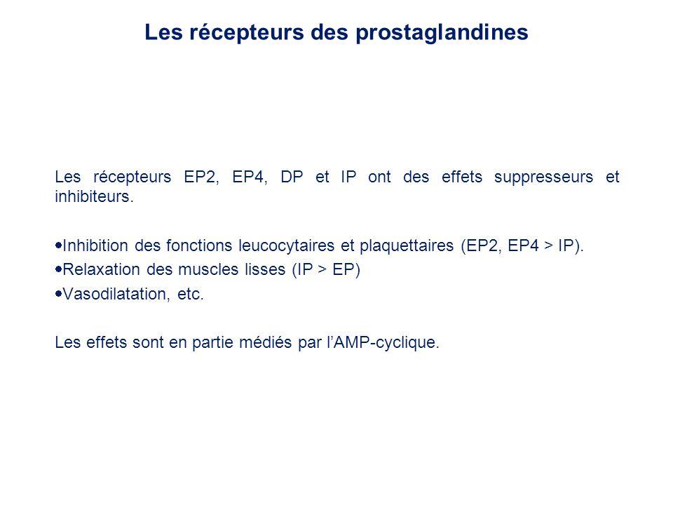 Les récepteurs EP2, EP4, DP et IP ont des effets suppresseurs et inhibiteurs. Inhibition des fonctions leucocytaires et plaquettaires (EP2, EP4 > IP).