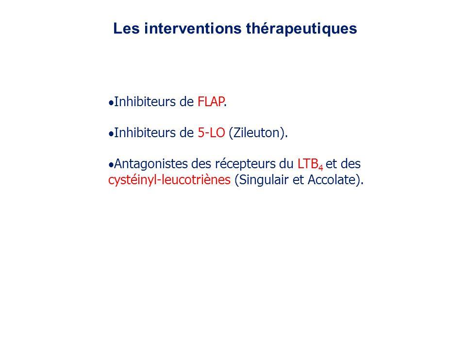 Inhibiteurs de FLAP. Inhibiteurs de 5-LO (Zileuton). Antagonistes des récepteurs du LTB 4 et des cystéinyl-leucotriènes (Singulair et Accolate). Les i