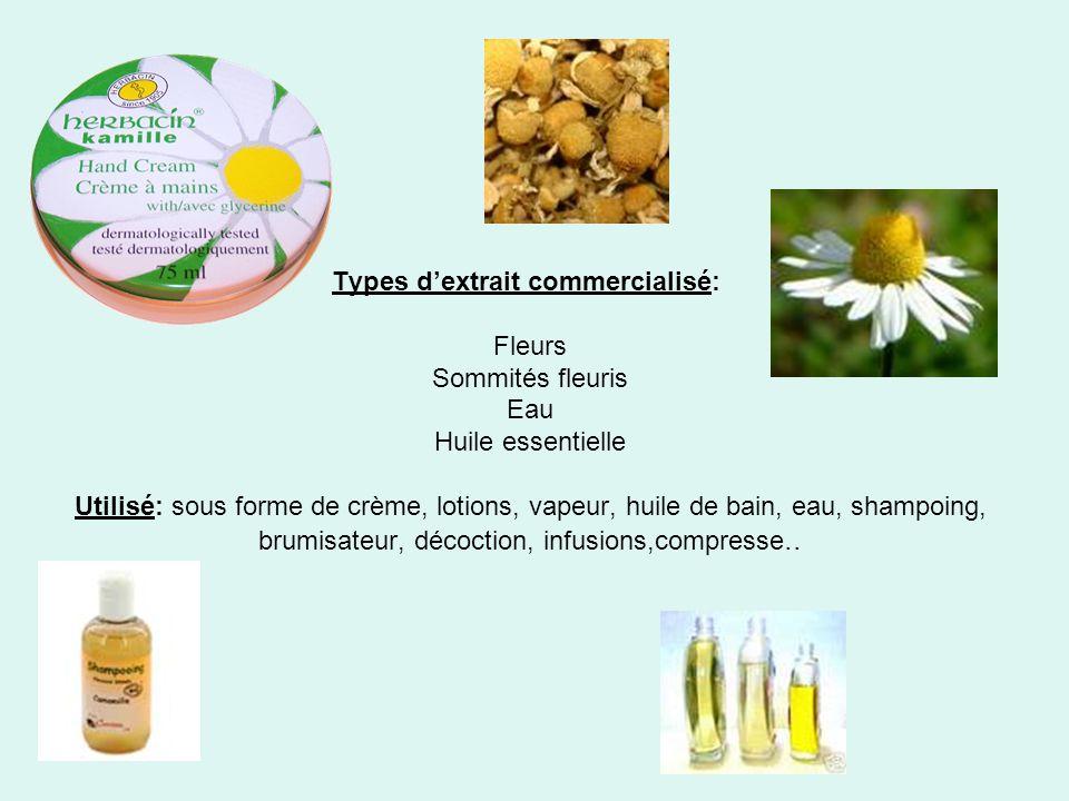 Types dextrait commercialisé: Fleurs Sommités fleuris Eau Huile essentielle Utilisé: sous forme de crème, lotions, vapeur, huile de bain, eau, shampoing, brumisateur, décoction, infusions,compresse..