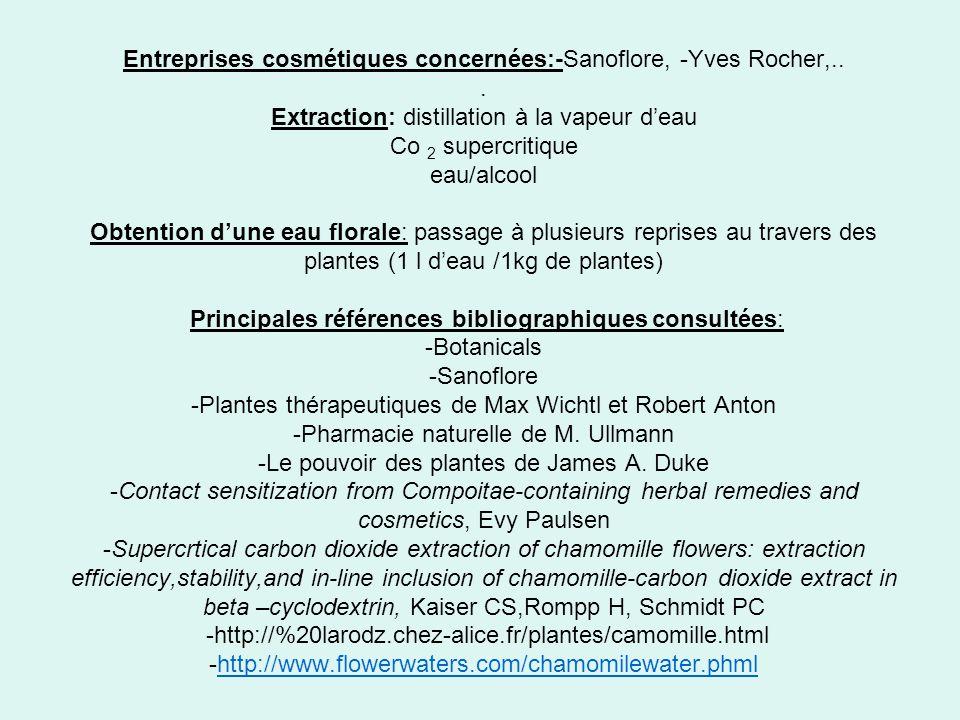 Entreprises cosmétiques concernées:-Sanoflore, -Yves Rocher,...