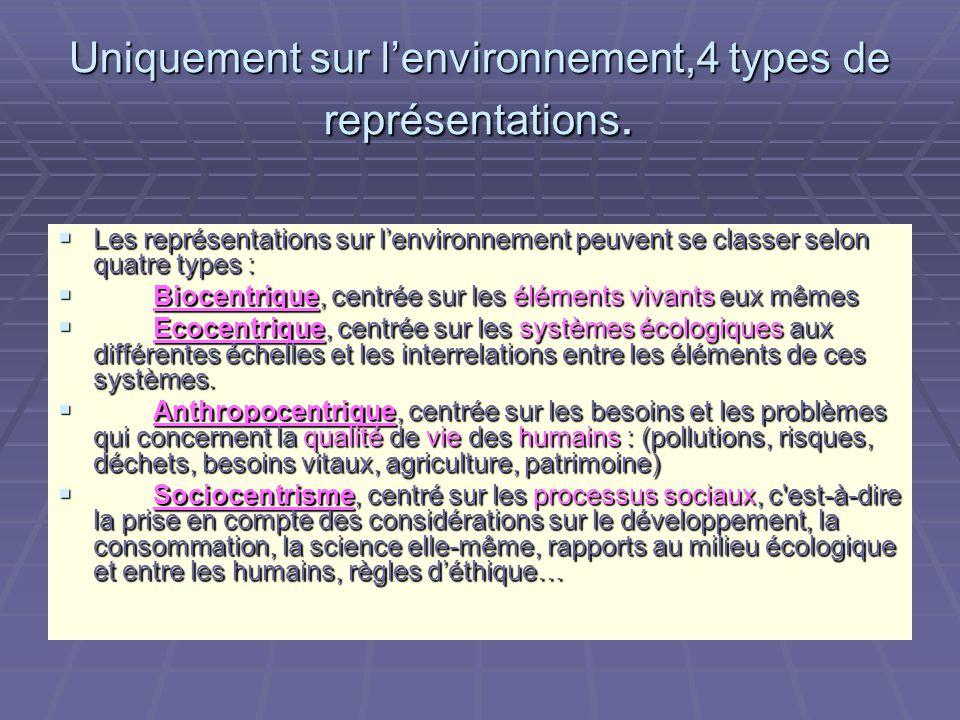Uniquement sur lenvironnement,4 types de représentations.