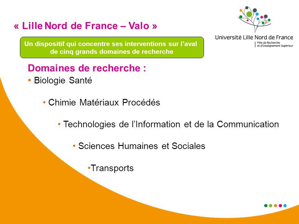 « Lille Nord de France – Valo » Un dispositif qui concentre ses interventions sur laval de cinq grands domaines de recherche Domaines de recherche : Biologie Santé Chimie Matériaux Procédés Technologies de lInformation et de la Communication Sciences Humaines et Sociales Transports