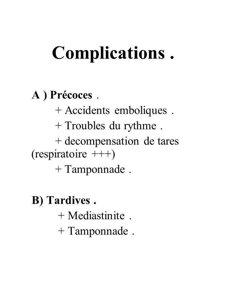 Complications. A ) Précoces. + Accidents emboliques. + Troubles du rythme. + decompensation de tares (respiratoire +++) + Tamponnade. B) Tardives. + M