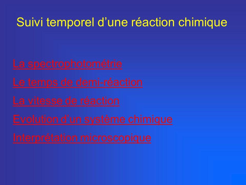Suivi temporel dune réaction chimique La spectrophotométrie Le temps de demi-réaction La vitesse de réaction Evolution dun système chimique Interprétation microscopique