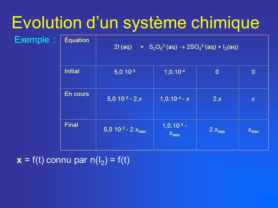 Evolution dun système chimique Exemple : Équation 2I - (aq) + S 2 O 8 2- (aq) 2SO 4 2- (aq) + I 2 (aq) Initial 5,0 10 -3 1,0.10 -4 00 En cours 5,0 10 -3 - 2.x1,0.10 -4 - x2.xx Final 5,0 10 -3 - 2.x max 1,0.10 -4 - x max 2.x max x max x = f(t) connu par n(I 2 ) = f(t)