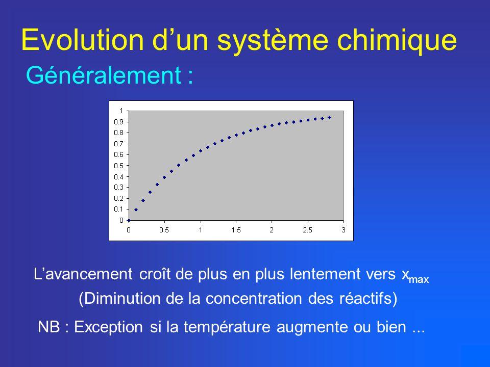 Evolution dun système chimique Généralement : Lavancement croît de plus en plus lentement vers x max (Diminution de la concentration des réactifs) NB : Exception si la température augmente ou bien...