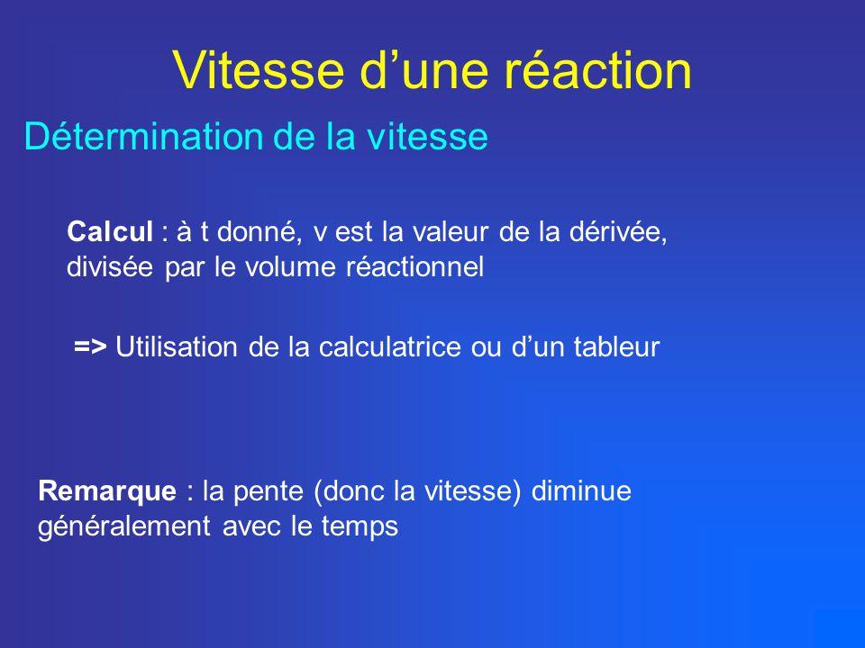 Détermination de la vitesse Calcul : à t donné, v est la valeur de la dérivée, divisée par le volume réactionnel Vitesse dune réaction => Utilisation de la calculatrice ou dun tableur Remarque : la pente (donc la vitesse) diminue généralement avec le temps
