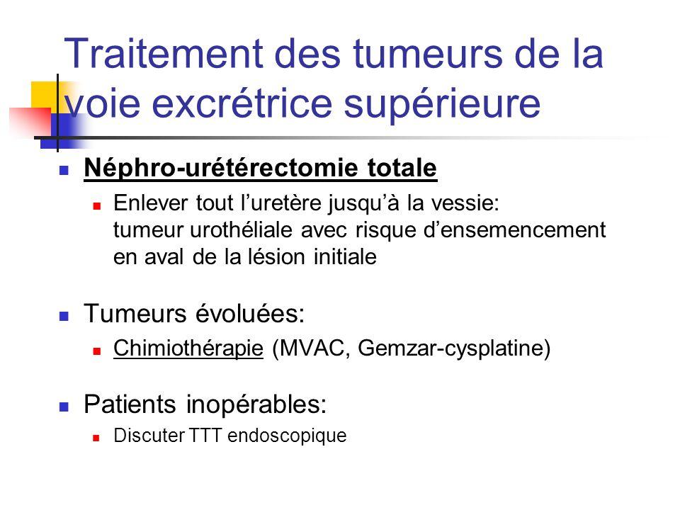 Traitement des tumeurs de la voie excrétrice supérieure Néphro-urétérectomie totale Enlever tout luretère jusquà la vessie: tumeur urothéliale avec ri