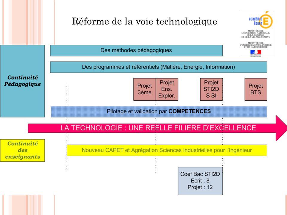 ² Réforme de la voie technologique