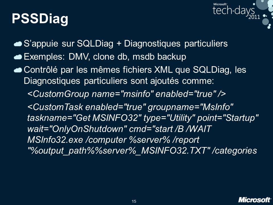 15 PSSDiag Sappuie sur SQLDiag + Diagnostiques particuliers Exemples: DMV, clone db, msdb backup Contrôlé par les mêmes fichiers XML que SQLDiag, les Diagnostiques particuliers sont ajoutés comme: <CustomTask enabled= true groupname= MsInfo taskname= Get MSINFO32 type= Utility point= Startup wait= OnlyOnShutdown cmd= start /B /WAIT MSInfo32.exe /computer %server% /report %output_path%server%_MSINFO32.TXT /categories