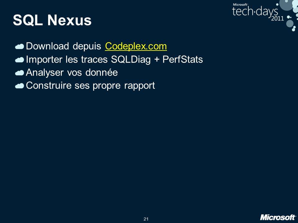 21 SQL Nexus Download depuis Codeplex.comCodeplex.com Importer les traces SQLDiag + PerfStats Analyser vos donnée Construire ses propre rapport