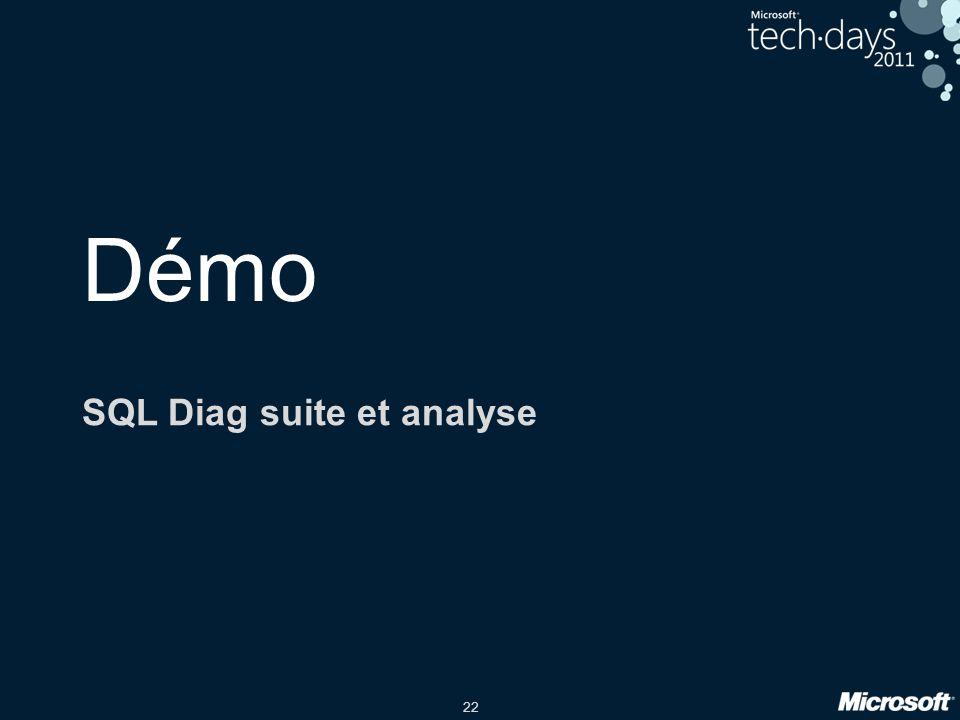 22 Démo SQL Diag suite et analyse