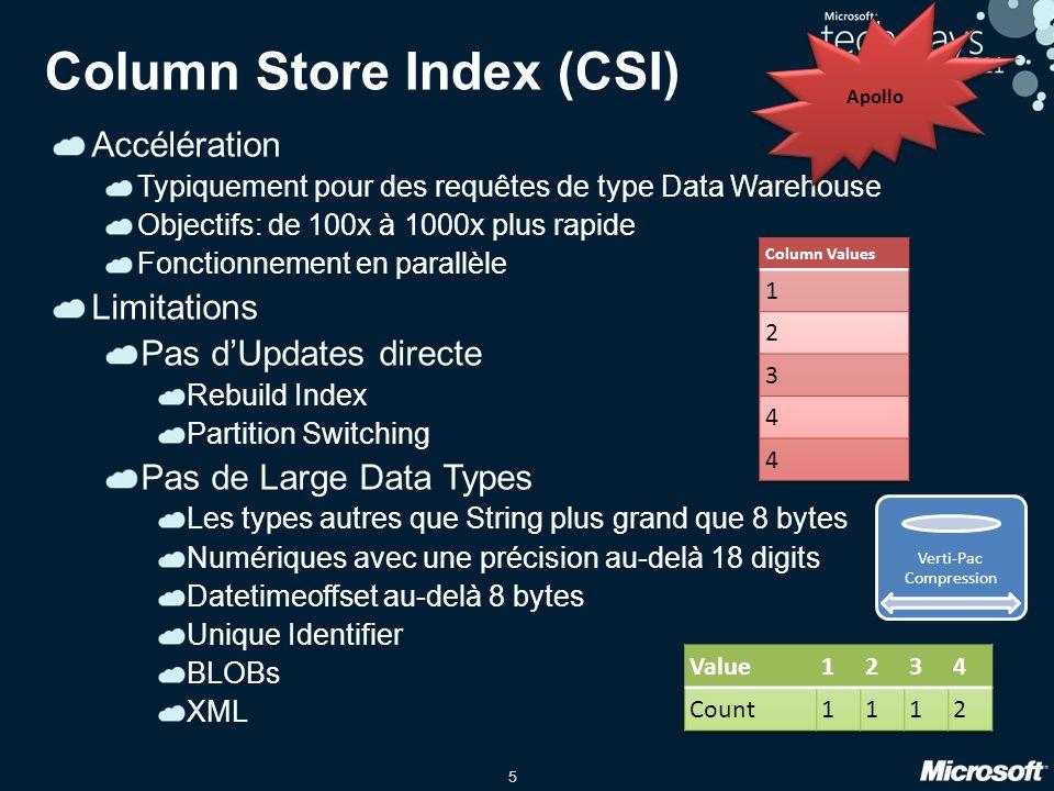 5 Column Store Index (CSI) Accélération Typiquement pour des requêtes de type Data Warehouse Objectifs: de 100x à 1000x plus rapide Fonctionnement en parallèle Limitations Pas dUpdates directe Rebuild Index Partition Switching Pas de Large Data Types Les types autres que String plus grand que 8 bytes Numériques avec une précision au-delà 18 digits Datetimeoffset au-delà 8 bytes Unique Identifier BLOBs XML Verti-Pac Compression Apollo