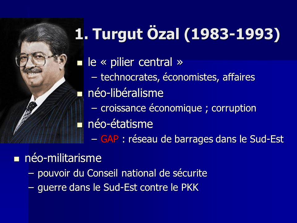 1. Turgut Özal (1983-1993) néo-militarisme néo-militarisme –pouvoir du Conseil national de sécurite –guerre dans le Sud-Est contre le PKK le « pilier