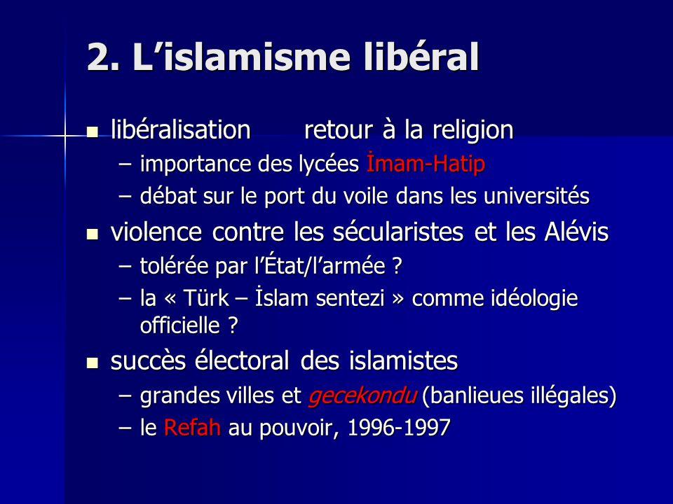 2. Lislamisme libéral libéralisation retour à la religion libéralisation retour à la religion –importance des lycées İmam-Hatip –débat sur le port du