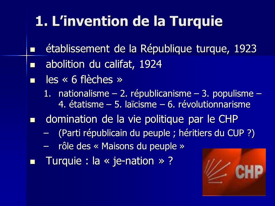 1. Linvention de la Turquie établissement de la République turque, 1923 établissement de la République turque, 1923 abolition du califat, 1924 aboliti