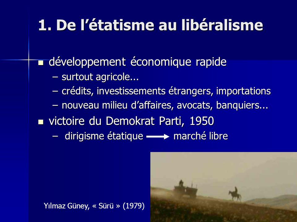 1. De létatisme au libéralisme développement économique rapide développement économique rapide –surtout agricole... –crédits, investissements étranger
