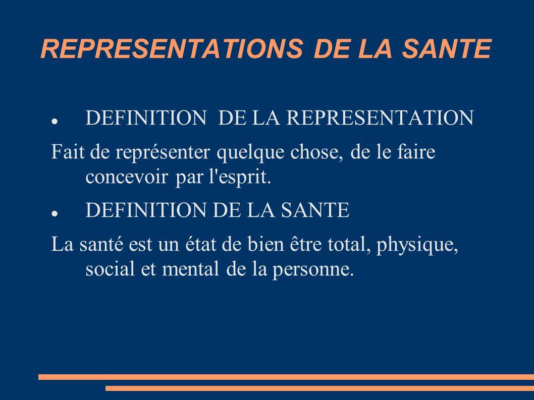 REPRESENTATIONS DE LA SANTE DEFINITION DE LA REPRESENTATION Fait de représenter quelque chose, de le faire concevoir par l'esprit. DEFINITION DE LA SA