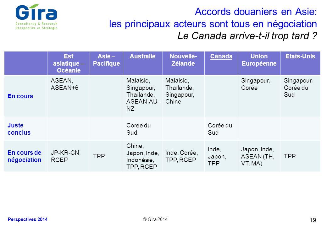© Gira 2014 Perspectives 2014 Accords douaniers en Asie: les principaux acteurs sont tous en négociation Le Canada arrive-t-il trop tard ? Est asiatiq