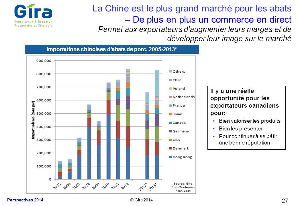 © Gira 2014 Perspectives 2014 27 La Chine est le plus grand marché pour les abats – De plus en plus un commerce en direct Permet aux exportateurs daug