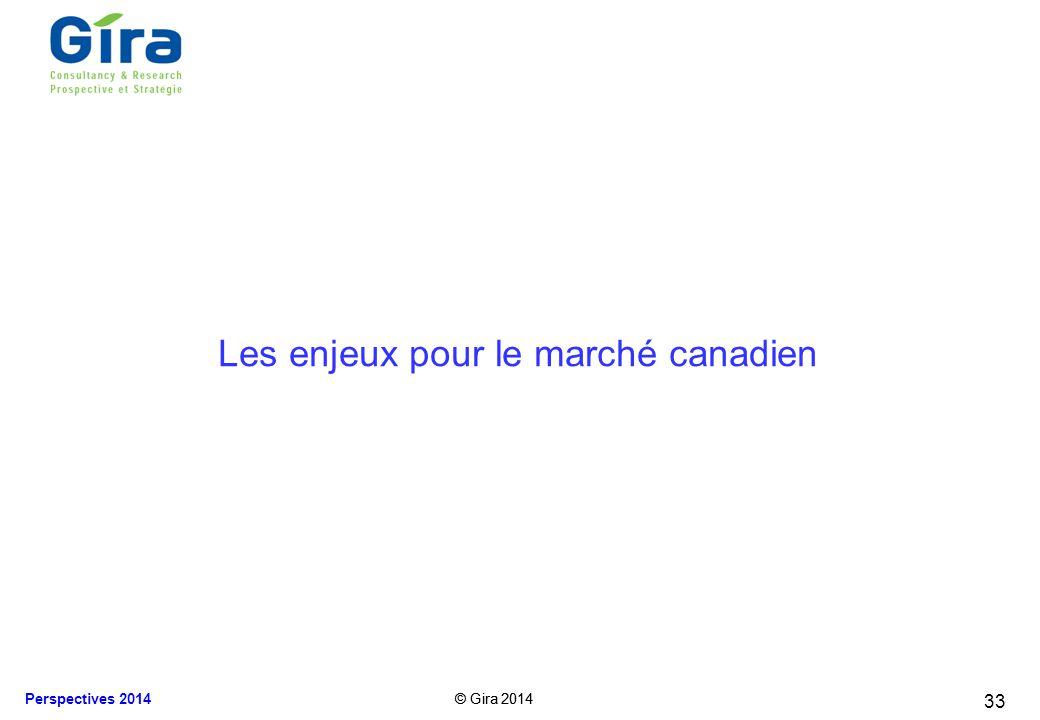 © Gira 2014 Perspectives 2014 © Gira 2014 Les enjeux pour le marché canadien 33