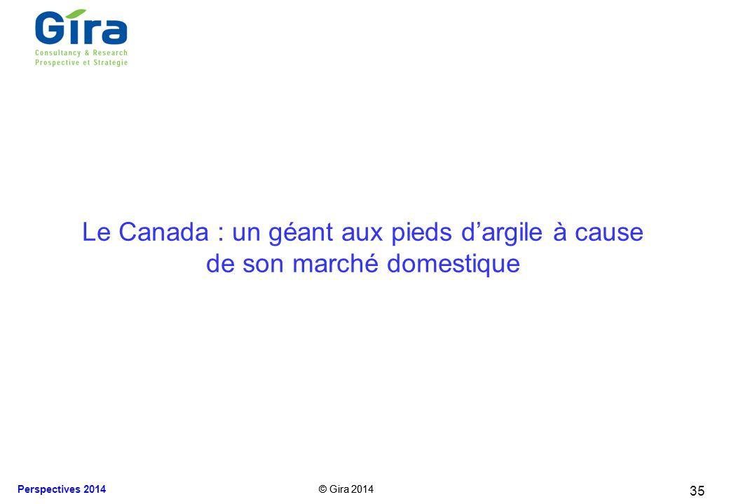 © Gira 2014 Perspectives 2014 © Gira 2014 Le Canada : un géant aux pieds dargile à cause de son marché domestique 35