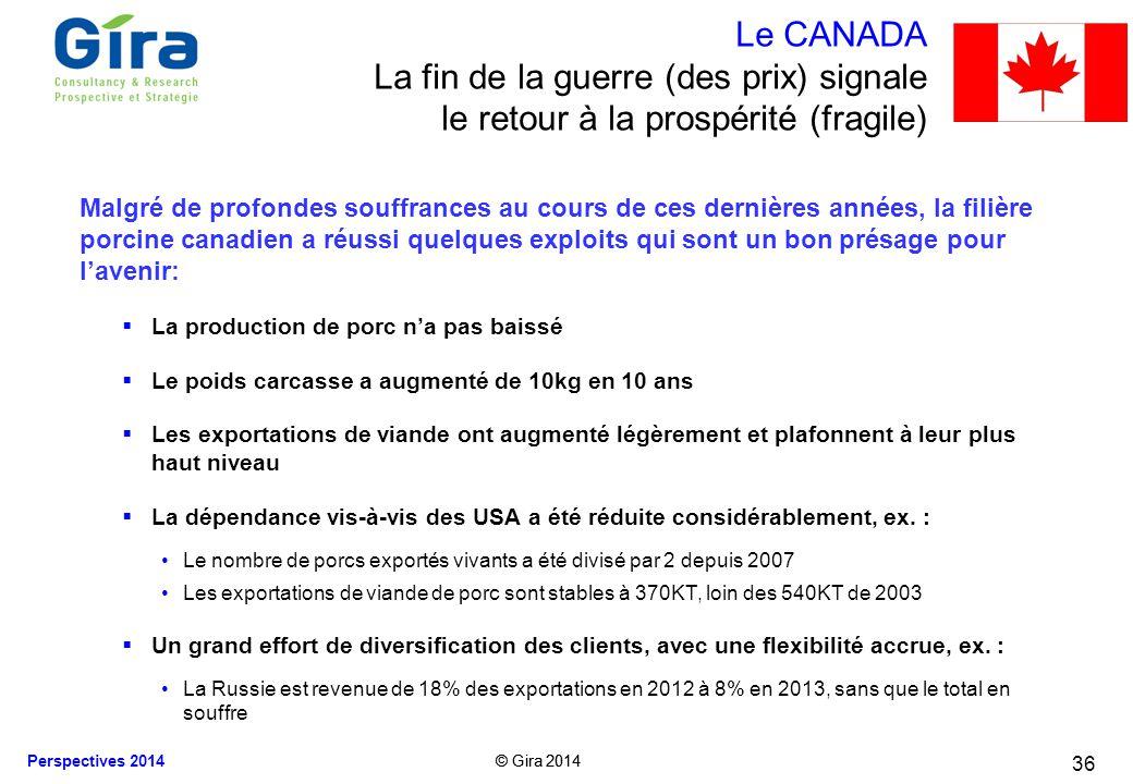 © Gira 2014 Perspectives 2014 © Gira 2014 Malgré de profondes souffrances au cours de ces dernières années, la filière porcine canadien a réussi quelq