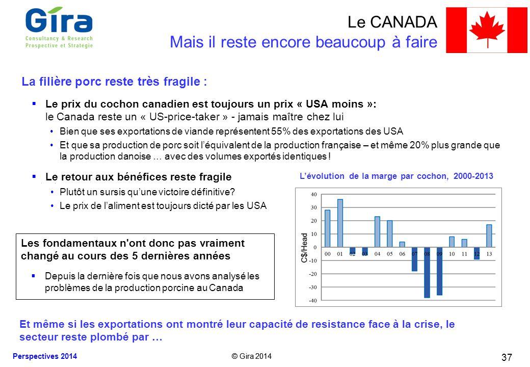 © Gira 2014 Perspectives 2014 © Gira 2014 La filière porc reste très fragile : Le prix du cochon canadien est toujours un prix « USA moins »: le Canad