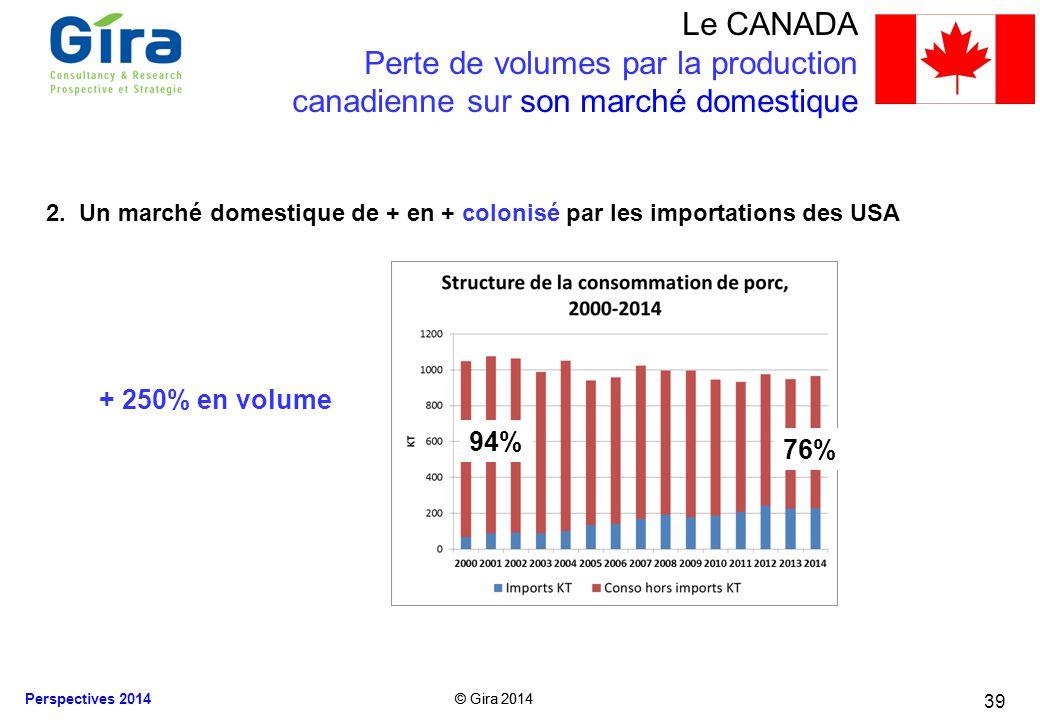 © Gira 2014 Perspectives 2014 © Gira 2014 2. Un marché domestique de + en + colonisé par les importations des USA 39 Le CANADA Perte de volumes par la