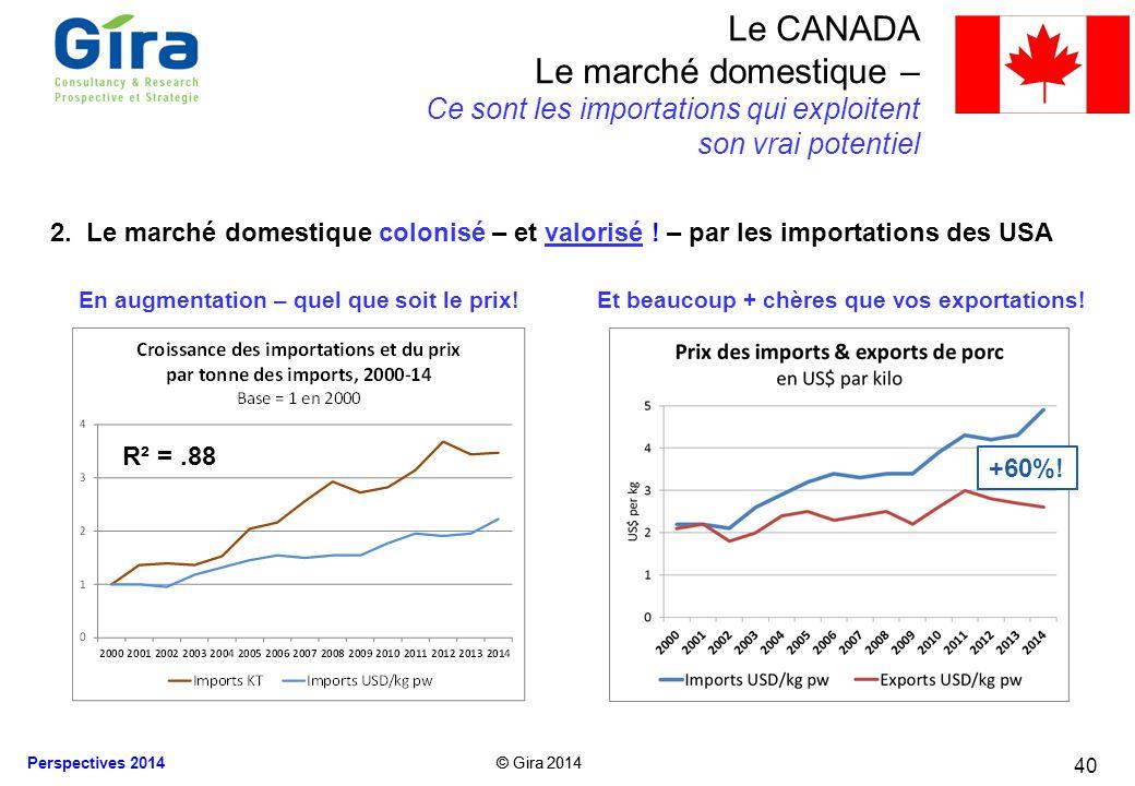 © Gira 2014 Perspectives 2014 © Gira 2014 2. Le marché domestique colonisé – et valorisé ! – par les importations des USA 40 Le CANADA Le marché domes