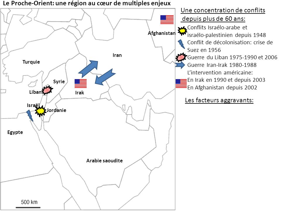 Le Proche-Orient: une région au cœur de multiples enjeux Une concentration de conflits depuis plus de 60 ans: Conflits Israélo-arabe et israélo-palestinien depuis 1948 Conflit de décolonisation: crise de Suez en 1956 Guerre du Liban 1975-1990 et 2006 Guerre Iran-Irak 1980-1988 Lintervention américaine: En Irak en 1990 et depuis 2003 En Afghanistan depuis 2002 Israël Jordanie Egypte Syrie Liban Irak Iran Afghanistan Les facteurs aggravants: Turquie Arabie saoudite