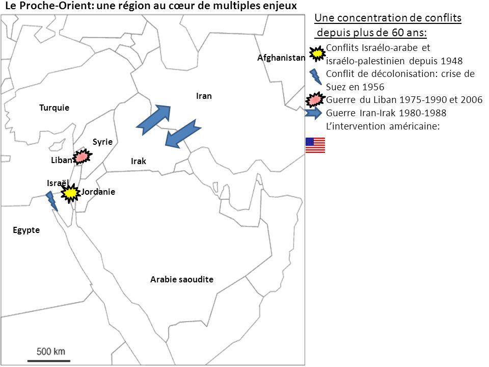 Le Proche-Orient: une région au cœur de multiples enjeux Une concentration de conflits depuis plus de 60 ans: Conflits Israélo-arabe et israélo-palestinien depuis 1948 Conflit de décolonisation: crise de Suez en 1956 Guerre du Liban 1975-1990 et 2006 Guerre Iran-Irak 1980-1988 Lintervention américaine: En Irak en 1990 et depuis 2003 Israël Jordanie Egypte Syrie Liban Irak Iran Afghanistan Turquie Arabie saoudite