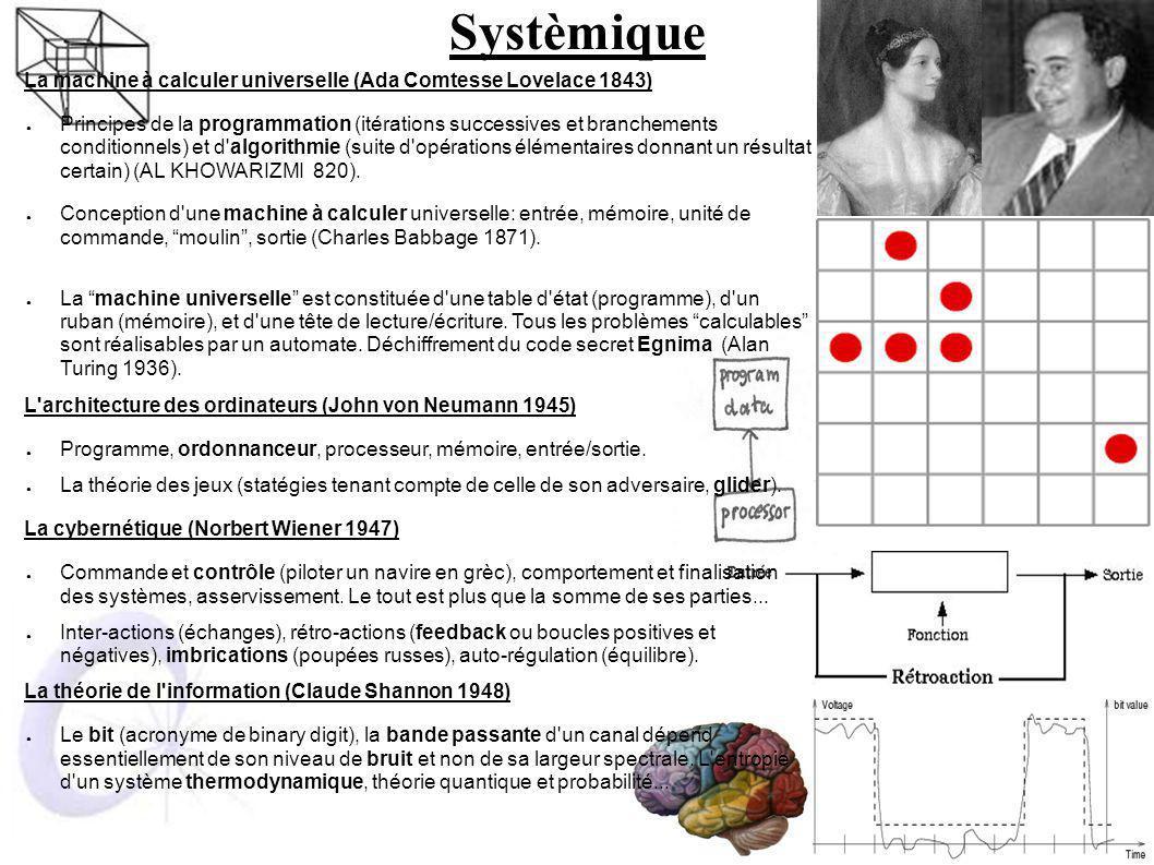 Systèmique La machine à calculer universelle (Ada Comtesse Lovelace 1843) Principes de la programmation (itérations successives et branchements conditionnels) et d algorithmie (suite d opérations élémentaires donnant un résultat certain) (AL KHOWARIZMI 820).