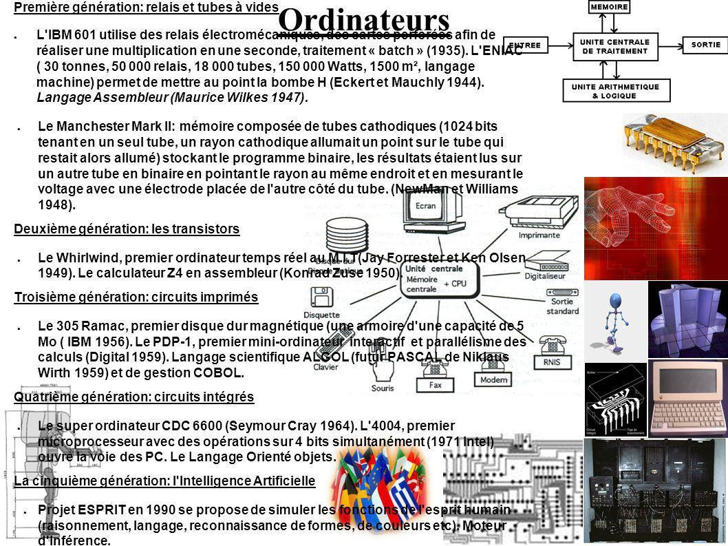 Systèmes Unix Multics (Bell s Lab d AT&T, General Electric, Honeywell et le MIT 1968) est un échec à cause des procédures trop administratives.