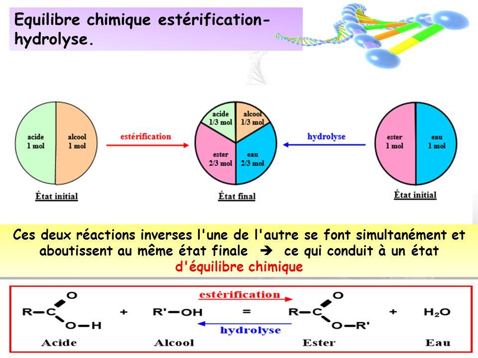 Equilibre chimique estérification- hydrolyse. Ces deux réactions inverses l'une de l'autre se font simultanément et aboutissent au même état finale ce