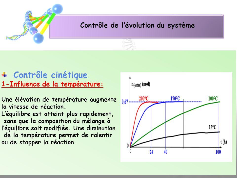 Contrôle de lévolution du système Contrôle cinétique 1-Influence de la température: Une élévation de température augmente la vitesse de réaction. Léqu