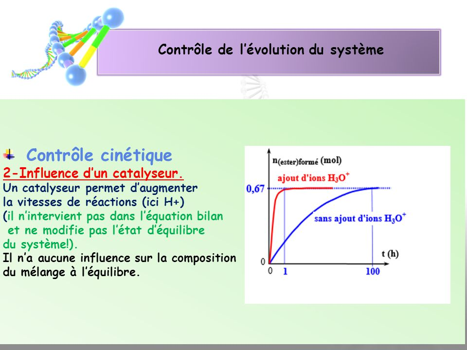 Contrôle de lévolution du système Contrôle cinétique 2-Influence dun catalyseur. Un catalyseur permet daugmenter la vitesses de réactions (ici H+) (il