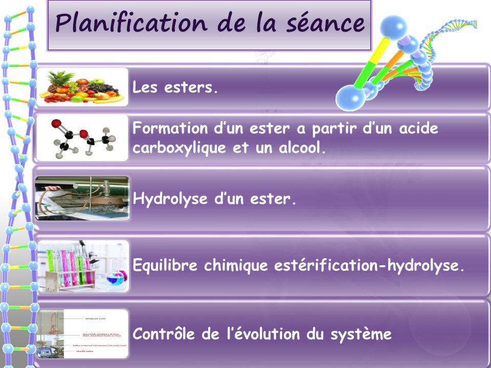 Planification de la séance Les esters. Formation dun ester a partir dun acide carboxylique et un alcool. Hydrolyse dun ester. Equilibre chimique estér