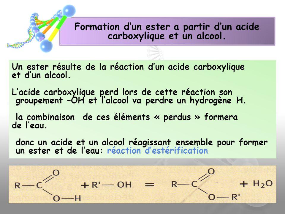 Formation dun ester a partir dun acide carboxylique et un alcool. Un ester résulte de la réaction dun acide carboxylique et dun alcool. Lacide carboxy