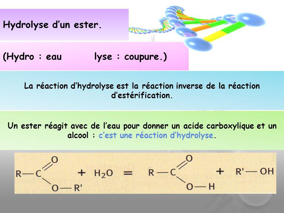 La réaction dhydrolyse est la réaction inverse de la réaction destérification. (Hydro : eau lyse : coupure.) Hydrolyse dun ester. Un ester réagit avec