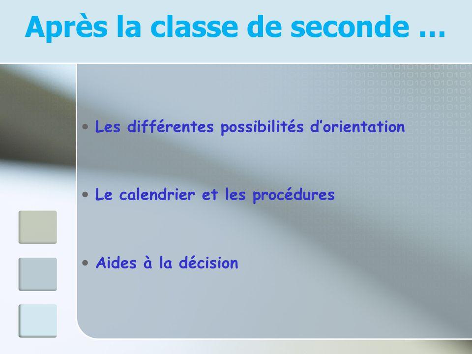 Après la classe de seconde … Les différentes possibilités dorientation Le calendrier et les procédures Aides à la décision