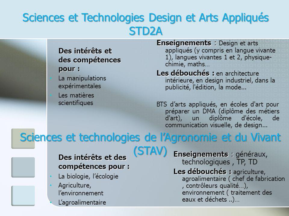 Sciences et Technologies Design et Arts Appliqués STD2A Des intérêts et des compétences pour : La manipulations expérimentales Les matières scientifiq