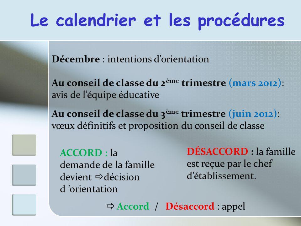 Le calendrier et les procédures Décembre : intentions dorientation Au conseil de classe du 2 ème trimestre (mars 2012): avis de léquipe éducative Au c