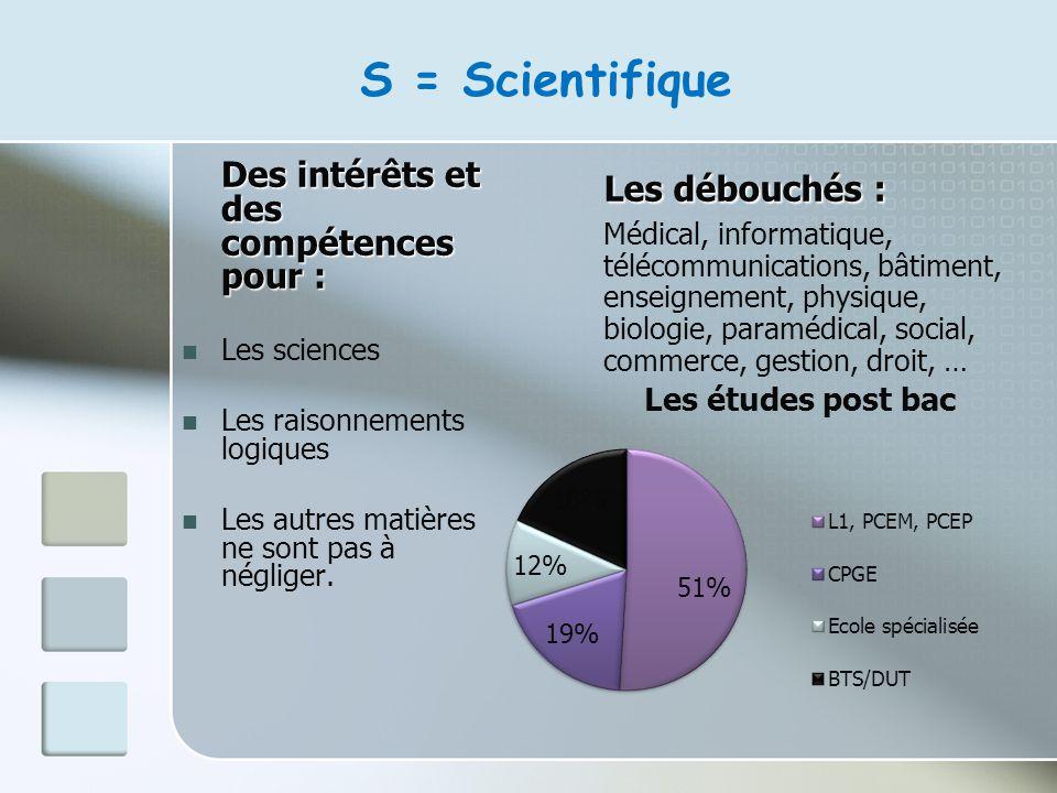 S = Scientifique Des intérêts et des compétences pour : Les sciences Les raisonnements logiques Les autres matières ne sont pas à négliger. Les débouc