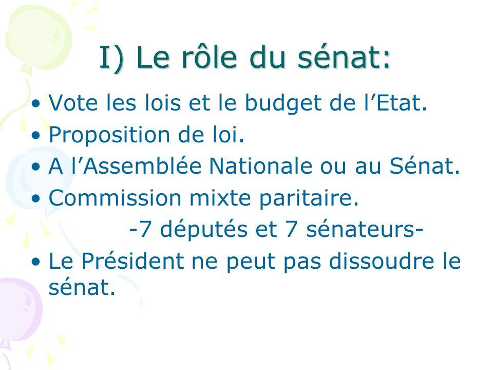 I) Le rôle du sénat. II) Les élections sénatoriales. III) La composition actuelle du sénat.